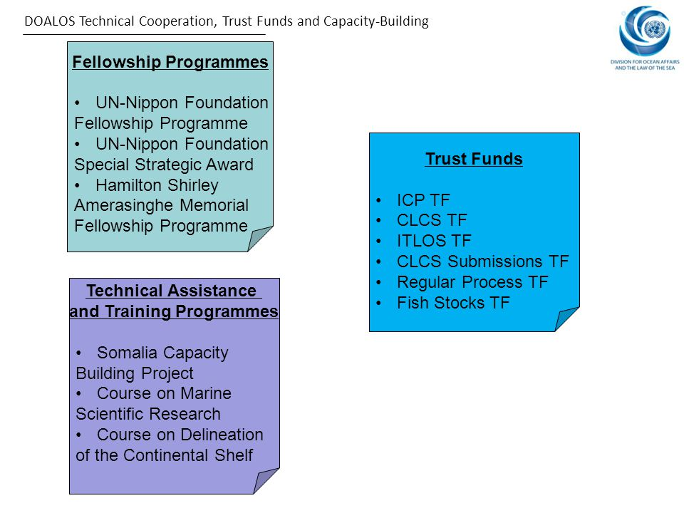 Fellowship Programmes Technical Assistance and Training Programmes