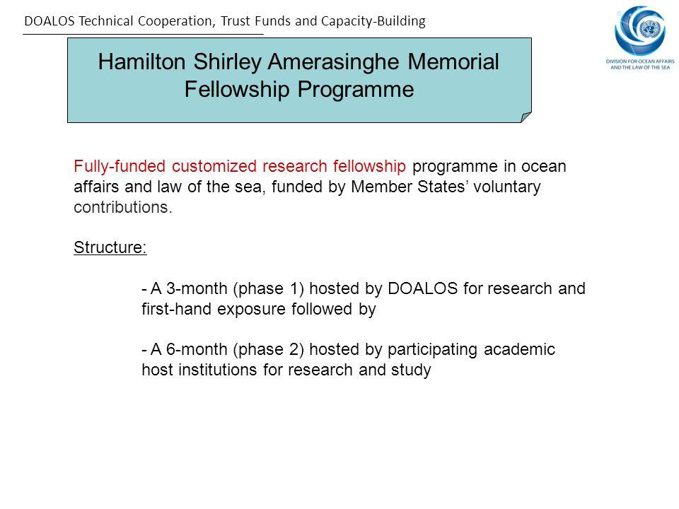 Hamilton Shirley Amerasinghe Memorial Fellowship Programme