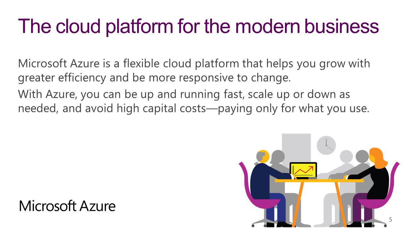 The cloud platform for the modern business