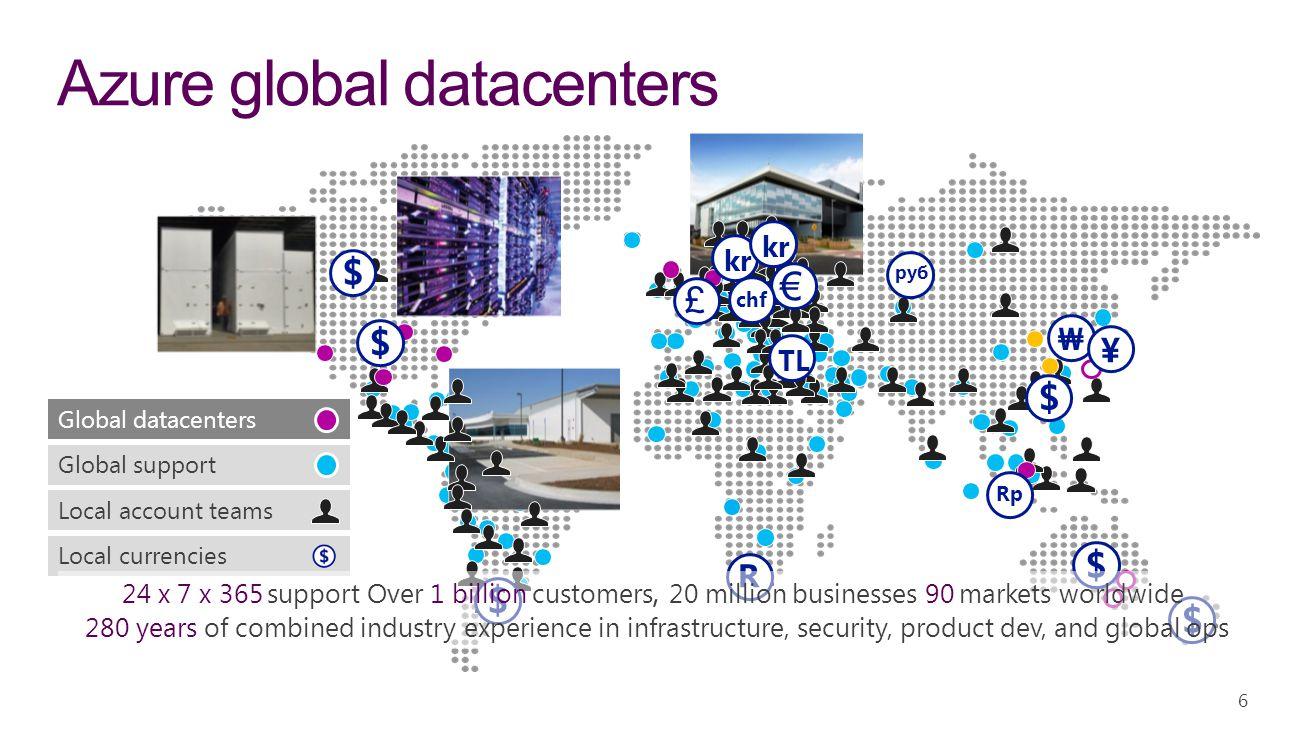 Azure global datacenters