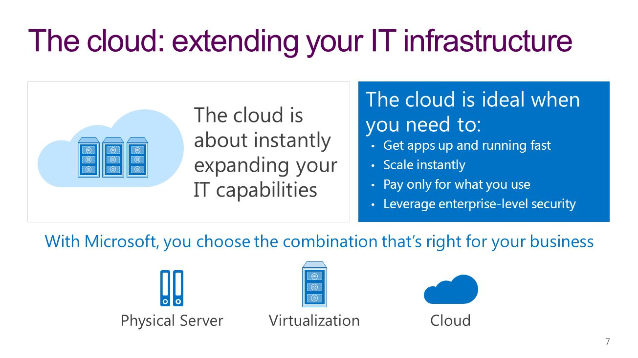 The cloud: extending your IT infrastructure