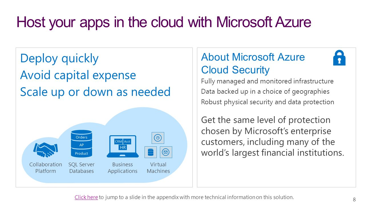 Host your apps in the cloud with Microsoft Azure