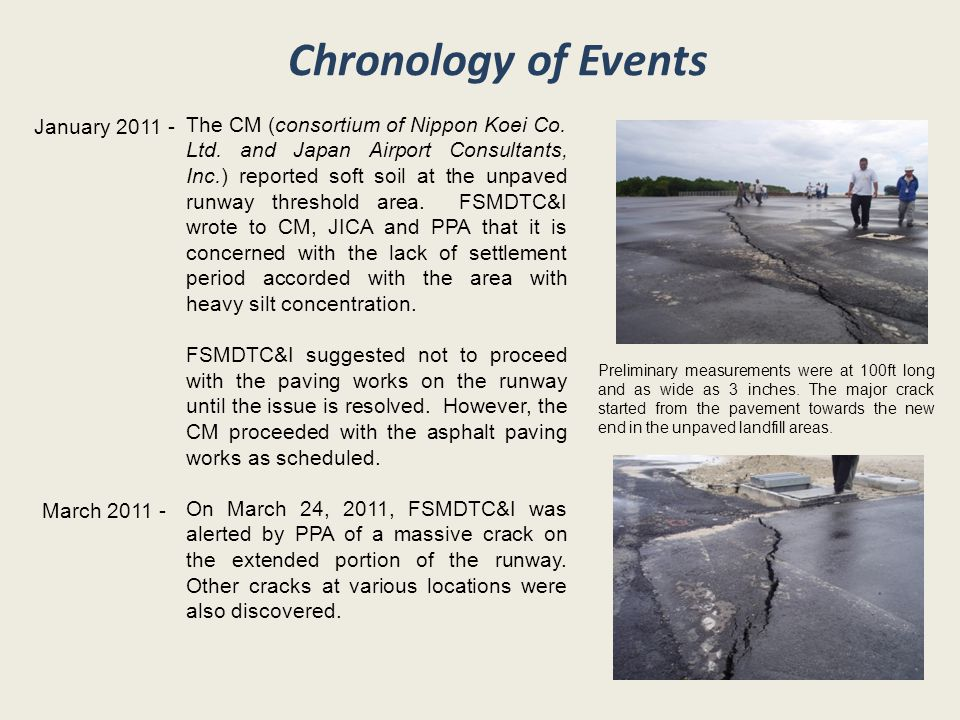 Chronology of Events January 2011 -