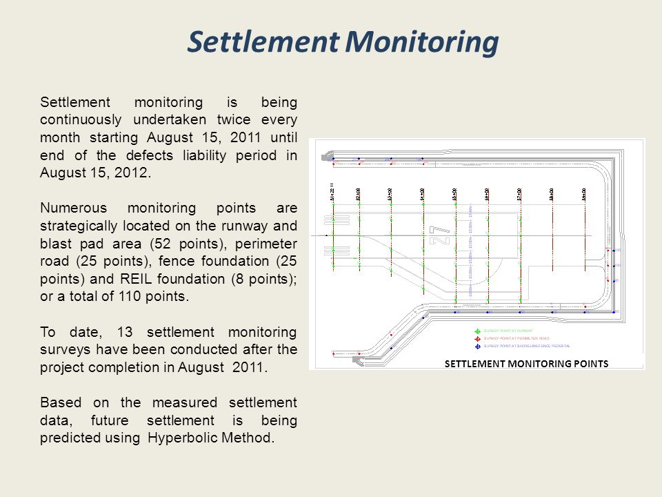 Settlement Monitoring