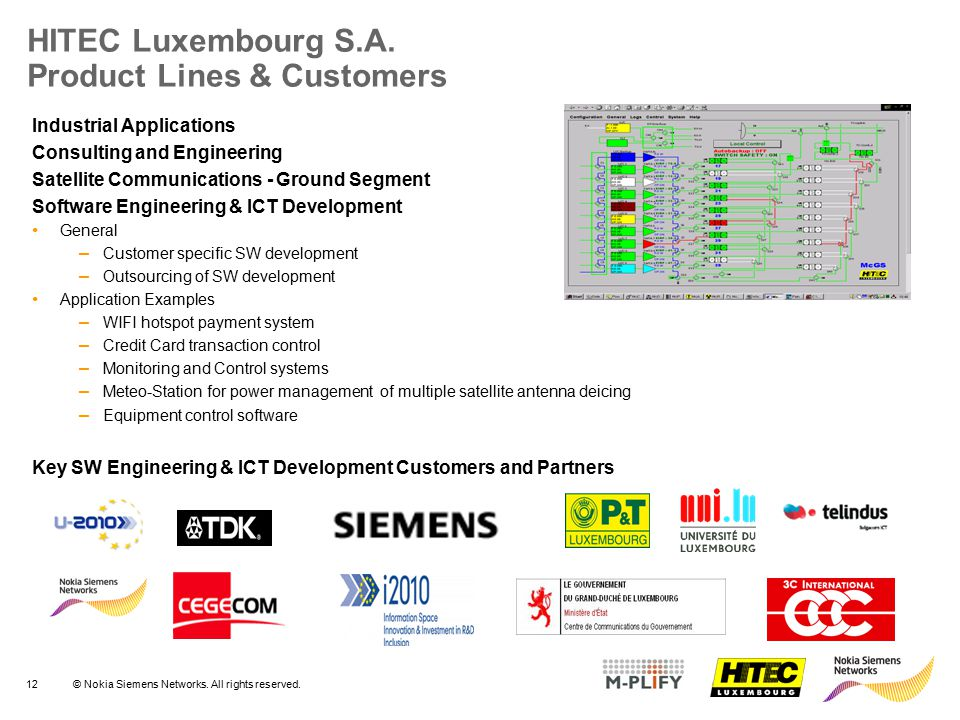HITEC Luxembourg S.A. Product Lines & Customers