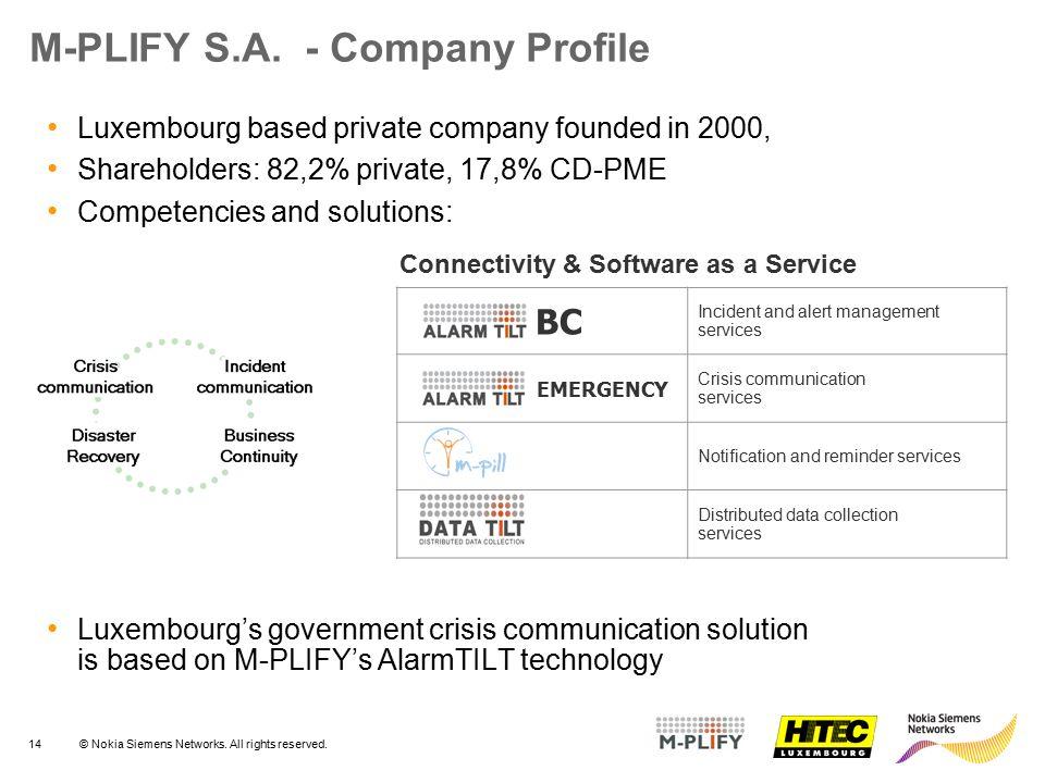 M-PLIFY S.A. - Company Profile