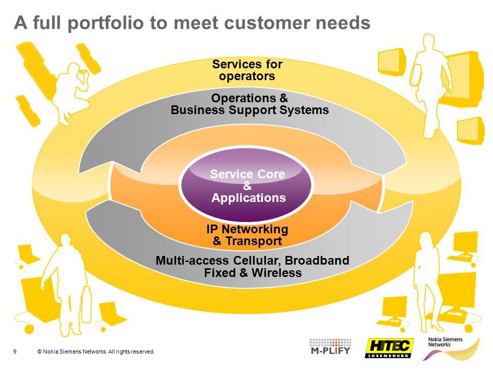 A full portfolio to meet customer needs