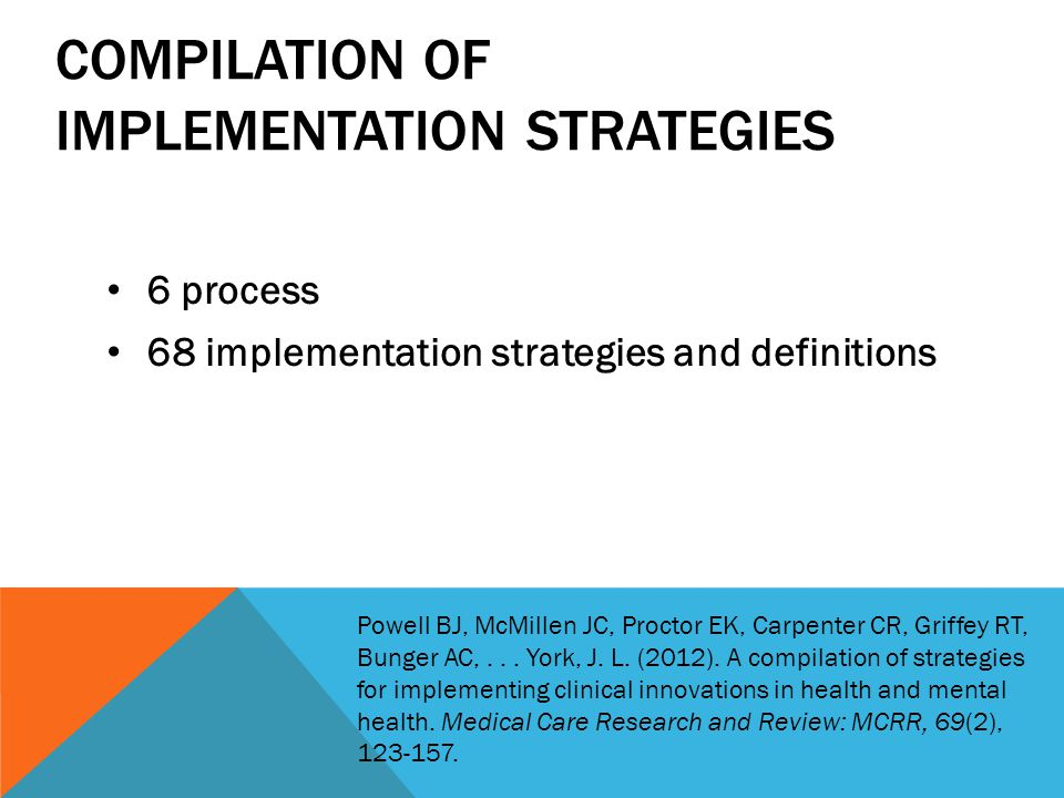 Compilation of Implementation Strategies