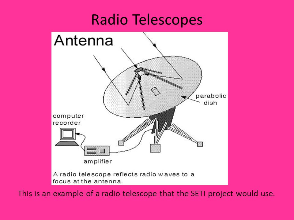 Radio Telescopes This is an example of a radio telescope that the SETI project would use.