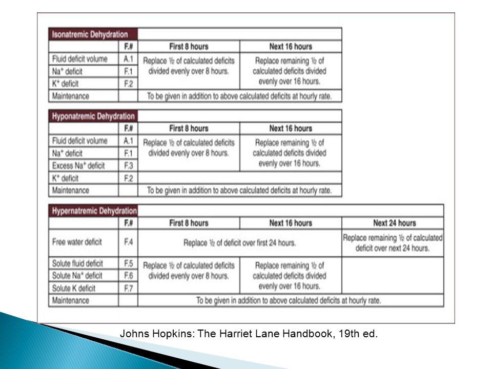 Johns Hopkins: The Harriet Lane Handbook, 19th ed.