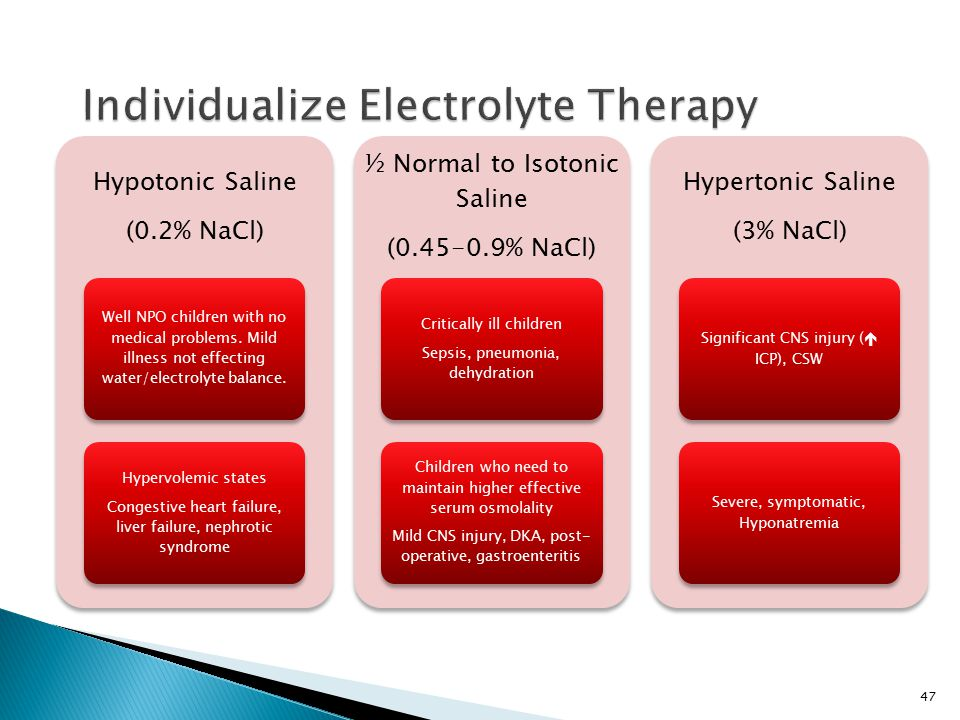 Individualize Electrolyte Therapy
