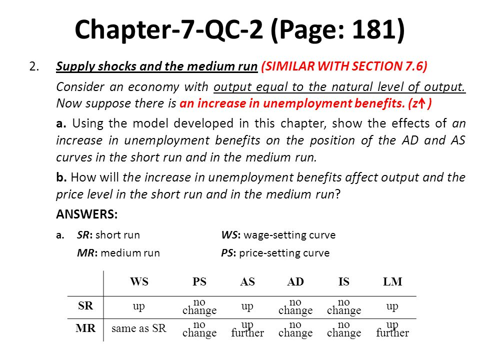 Chapter-7-QC-2 (Page: 181) 2. Supply shocks and the medium run (SIMILAR WITH SECTION 7.6)
