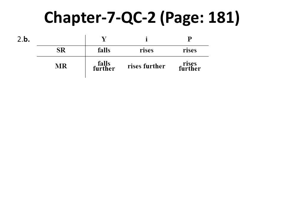 Chapter-7-QC-2 (Page: 181) 2.b. Y i P SR falls rises MR falls further