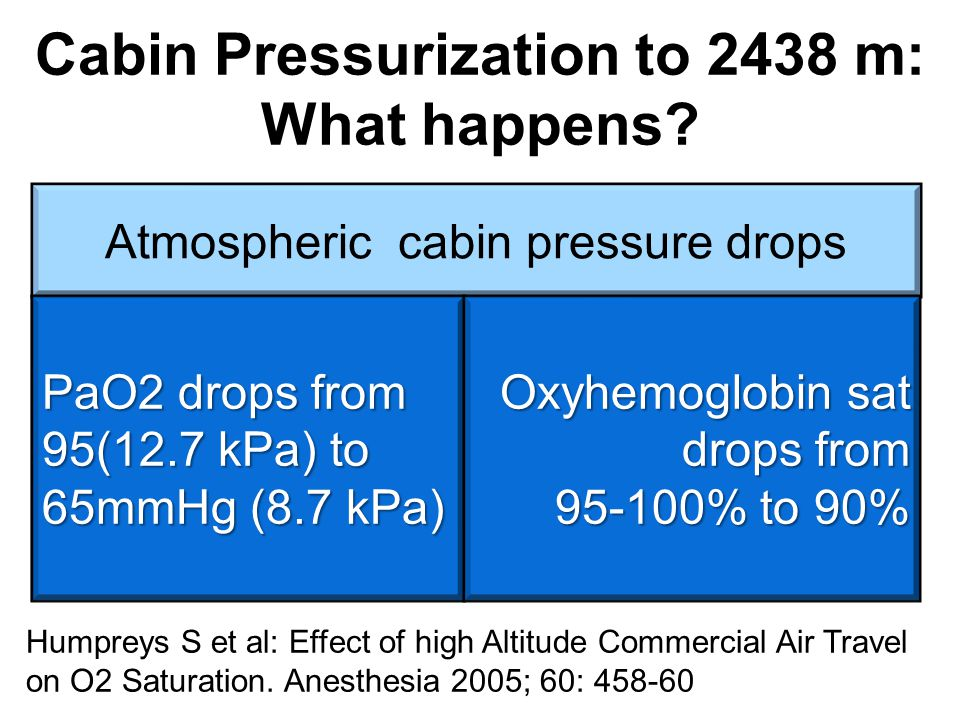 Cabin Pressurization to 2438 m: What happens