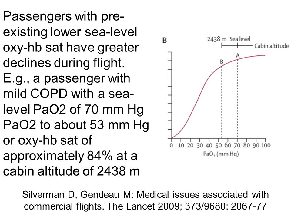 Passengers with pre-existing lower sea-level oxy-hb sat have greater declines during flight.