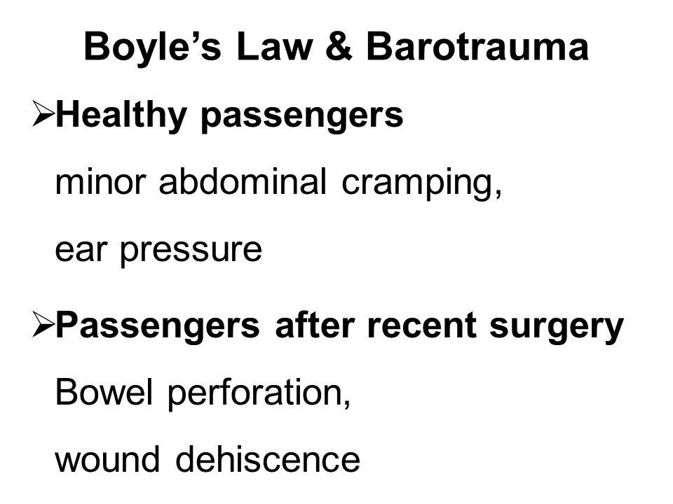 Boyle's Law & Barotrauma