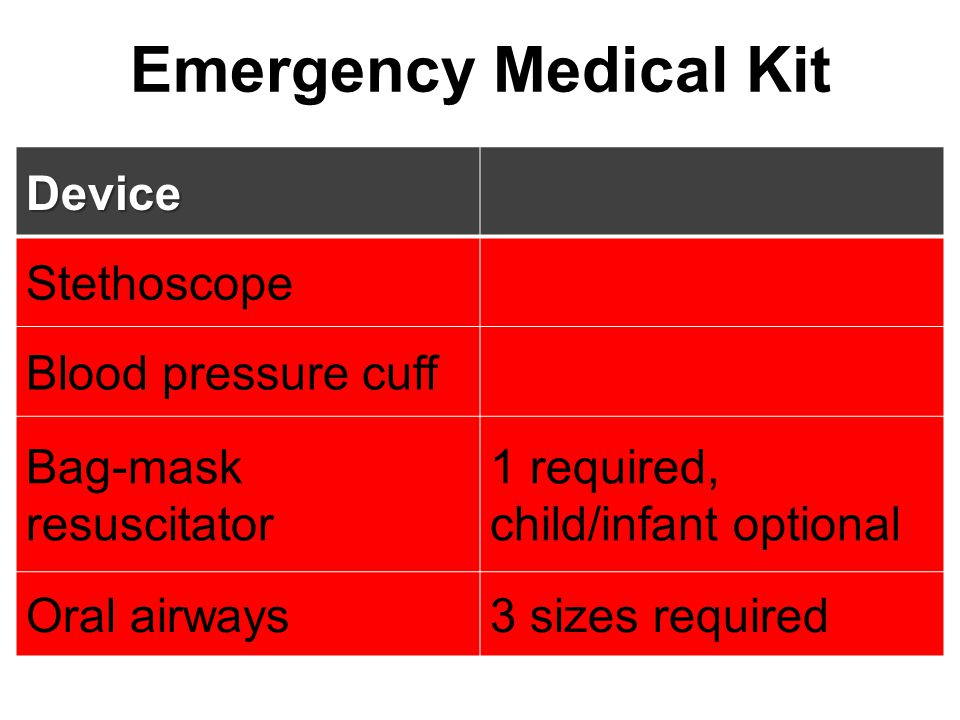 Emergency Medical Kit Device Stethoscope Blood pressure cuff