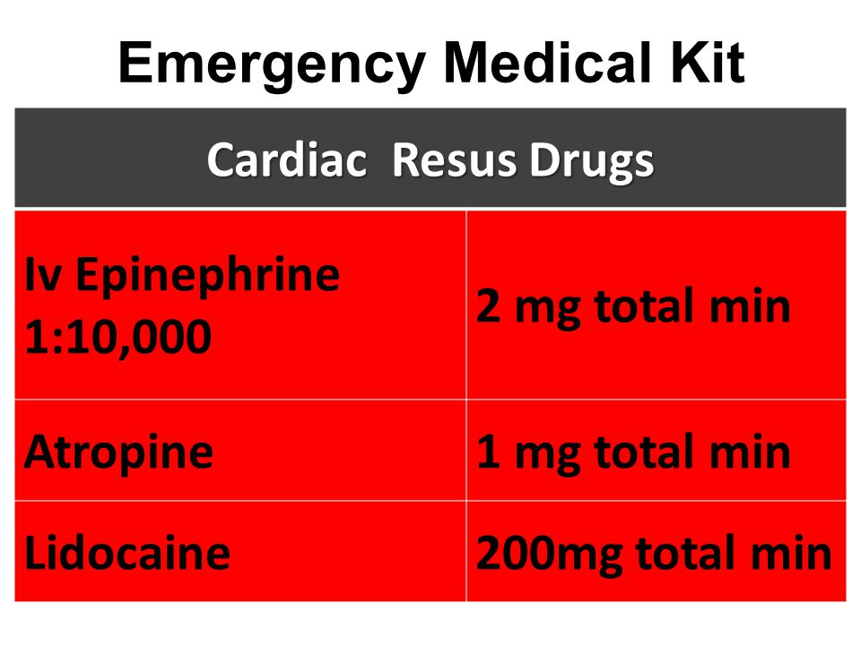 Emergency Medical Kit Cardiac Resus Drugs Iv Epinephrine 1:10,000