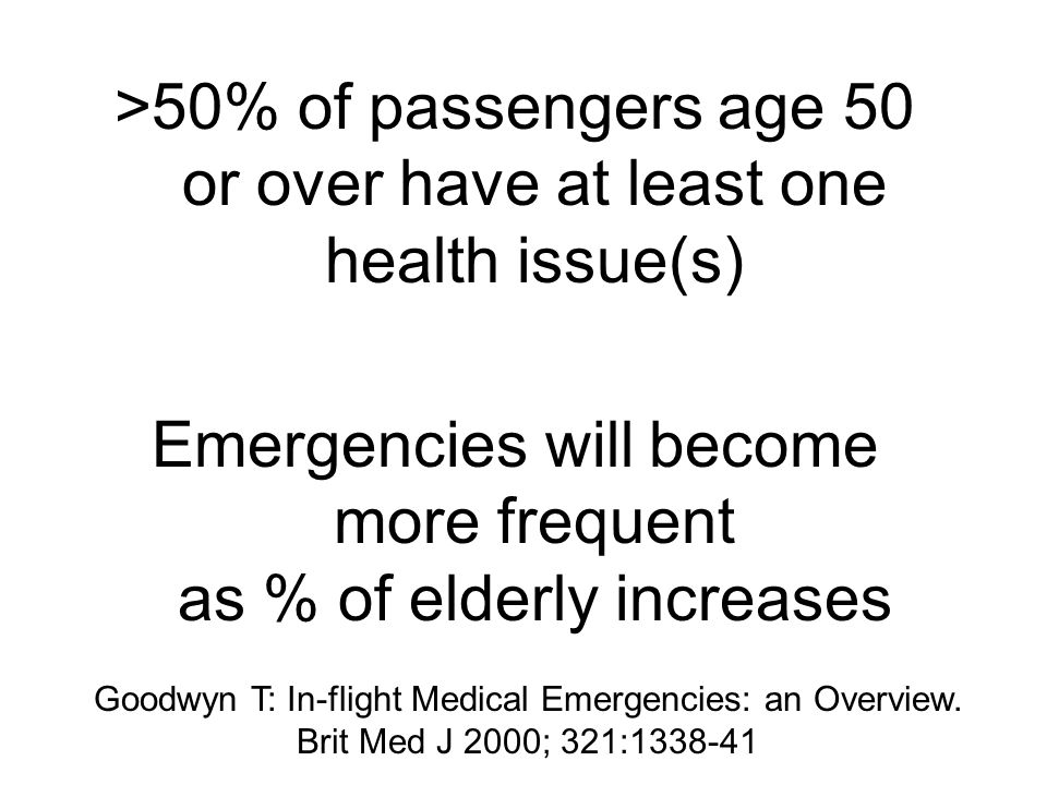Goodwyn T: In-flight Medical Emergencies: an Overview.