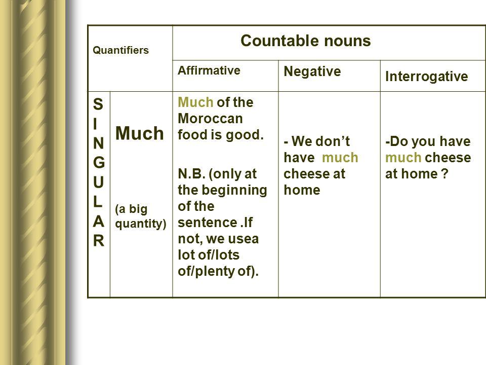 Countable nouns Much SINGULAR Negative Interrogative