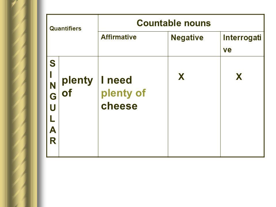 Countable nouns plenty of I need plenty of cheese SINGULAR X Negative