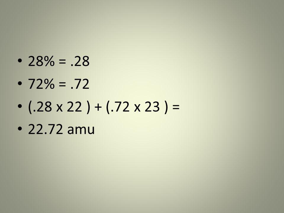 28% = .28 72% = .72 (.28 x 22 ) + (.72 x 23 ) = 22.72 amu