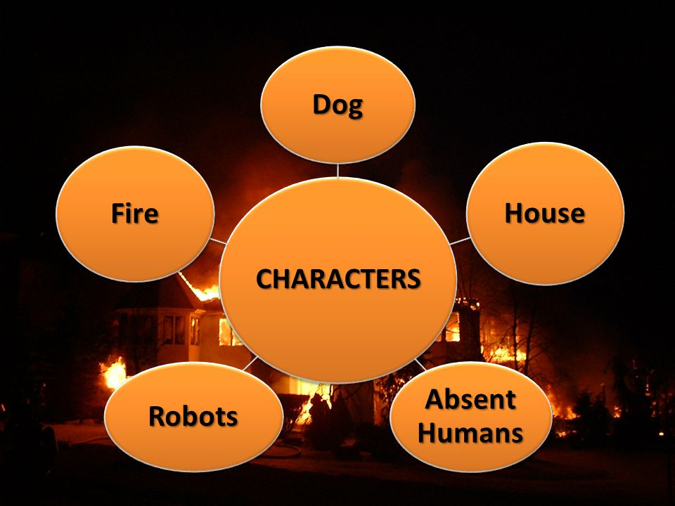 CHARACTERS Dog House Absent Humans Robots Fire