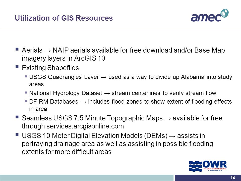 Utilization of GIS Resources