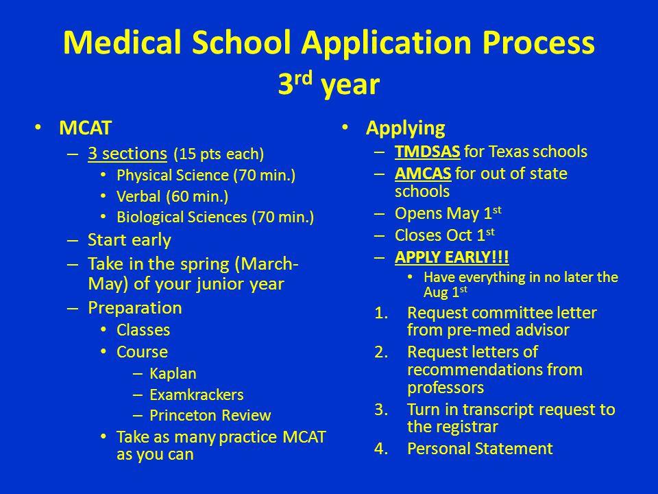Medical School Application Process 3rd year