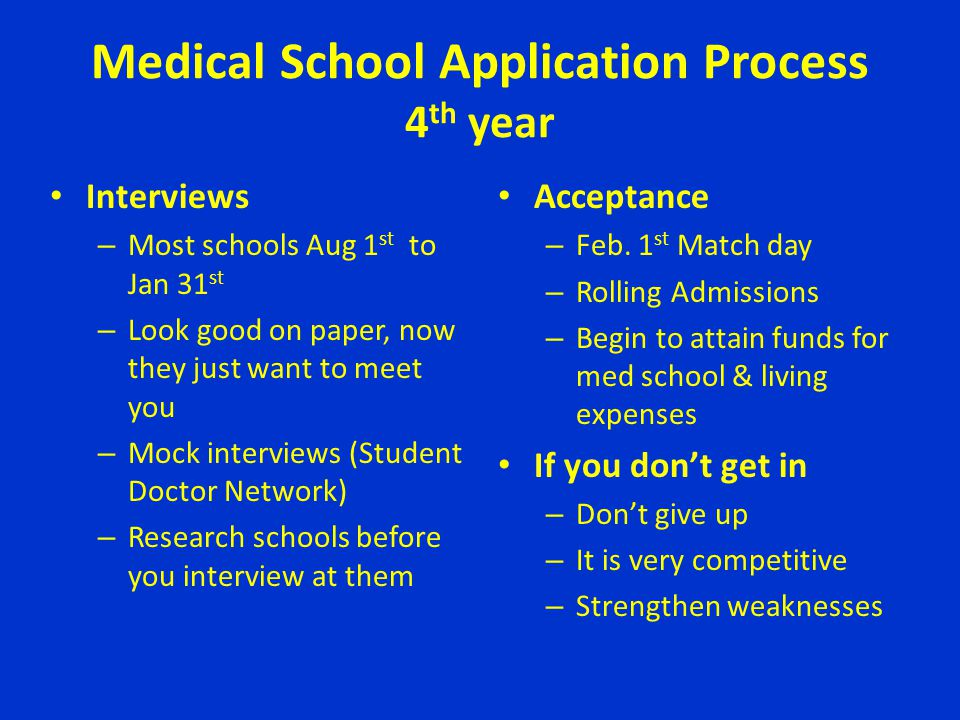 Medical School Application Process 4th year