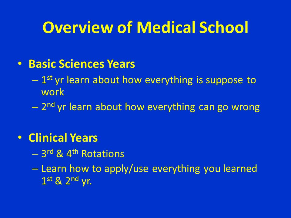 Overview of Medical School