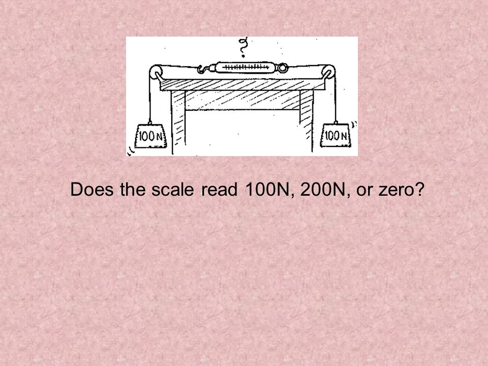 Does the scale read 100N, 200N, or zero