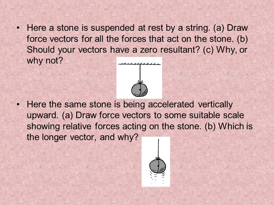 Here a stone is suspended at rest by a string