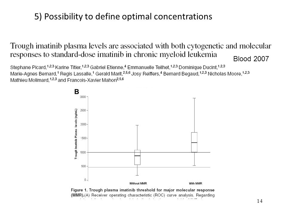 5) Possibility to define optimal concentrations