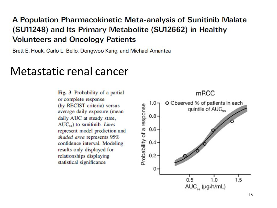 Metastatic renal cancer