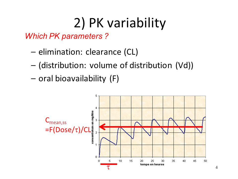 2) PK variability elimination: clearance (CL)