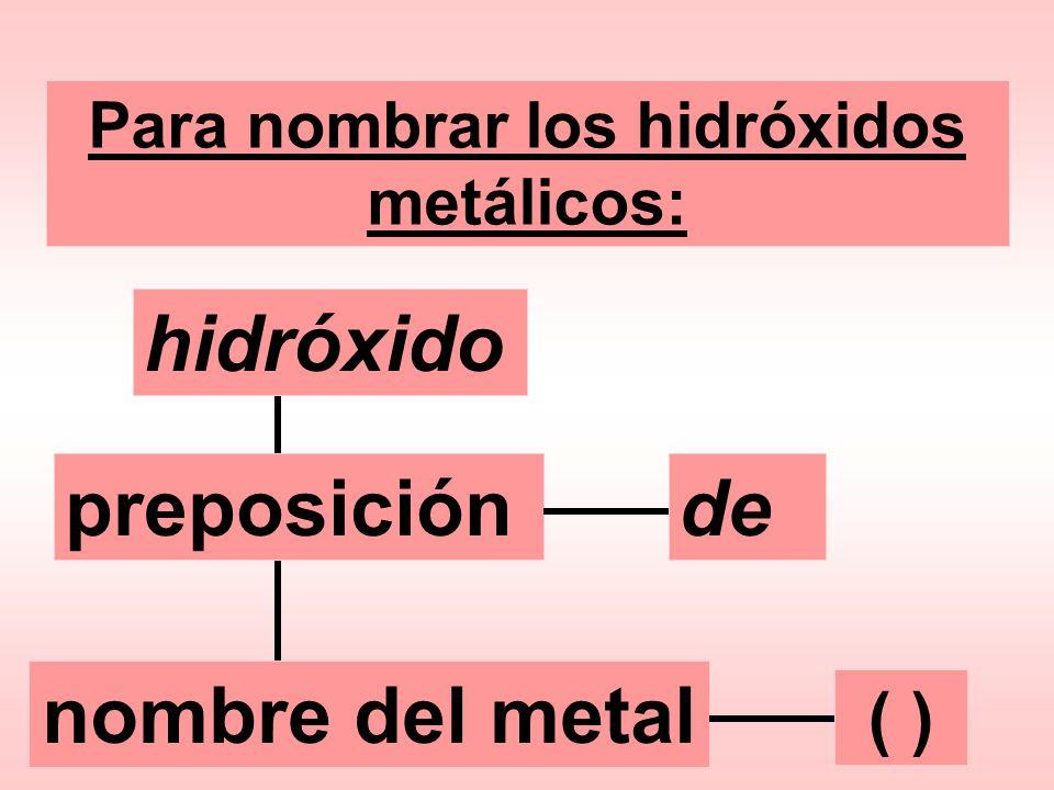 Para nombrar los hidróxidos metálicos: