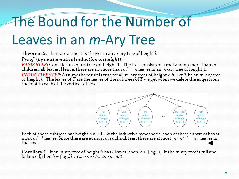The Bound for the Number of Leaves in an m-Ary Tree