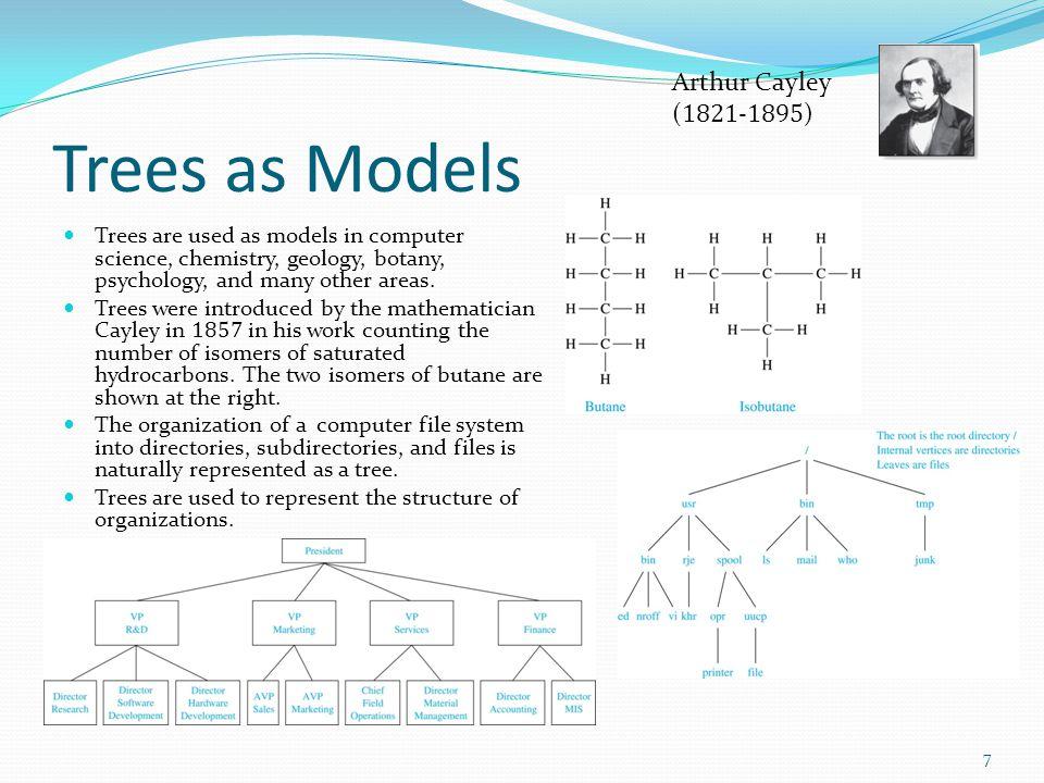 Trees as Models Arthur Cayley (1821-1895)