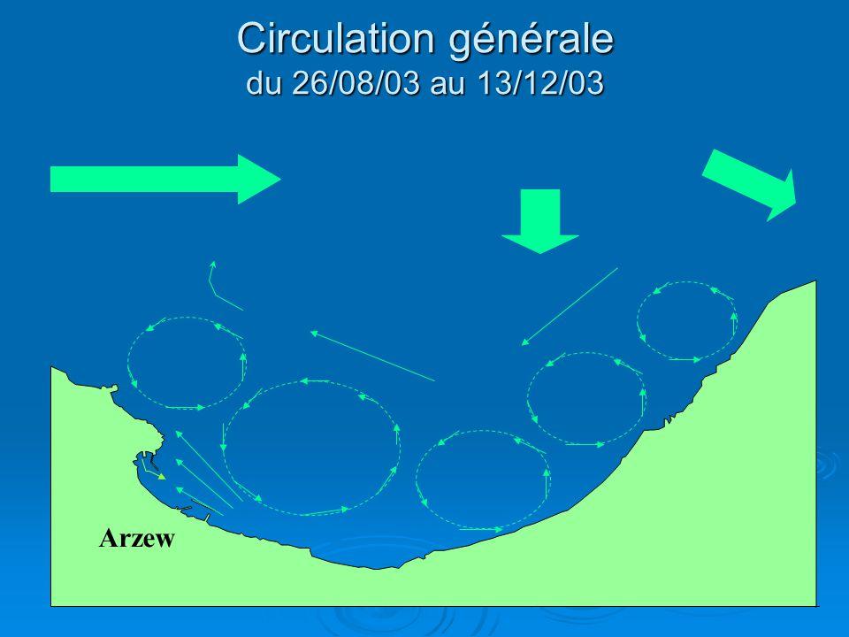 Circulation générale du 26/08/03 au 13/12/03