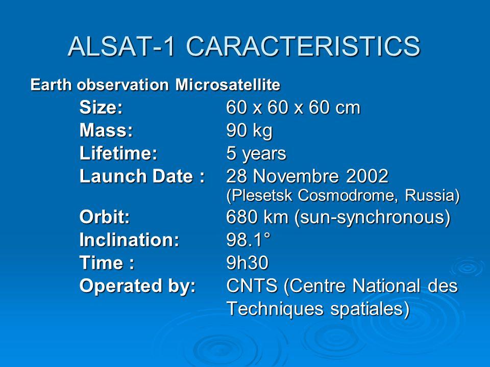 ALSAT-1 CARACTERISTICS