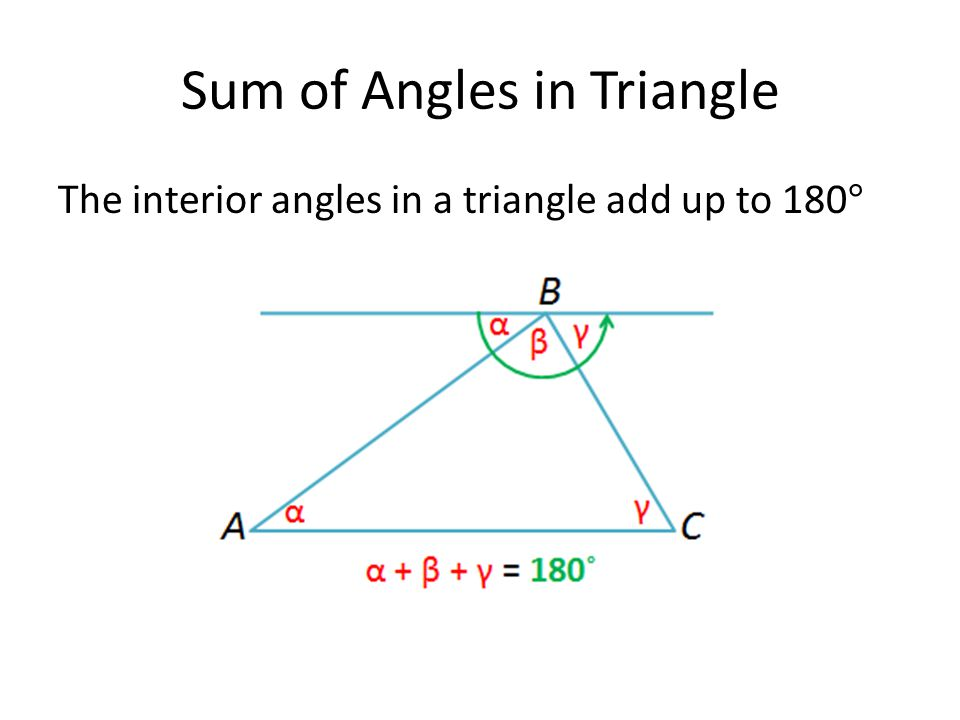 Sum of Angles in Triangle