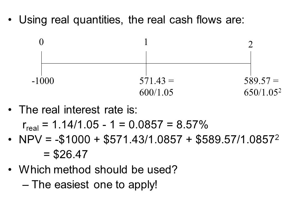 Using real quantities, the real cash flows are: