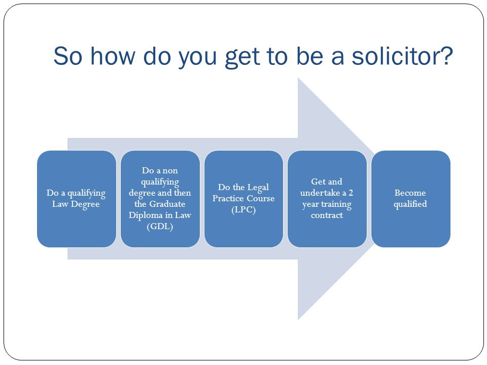 So how do you get to be a solicitor
