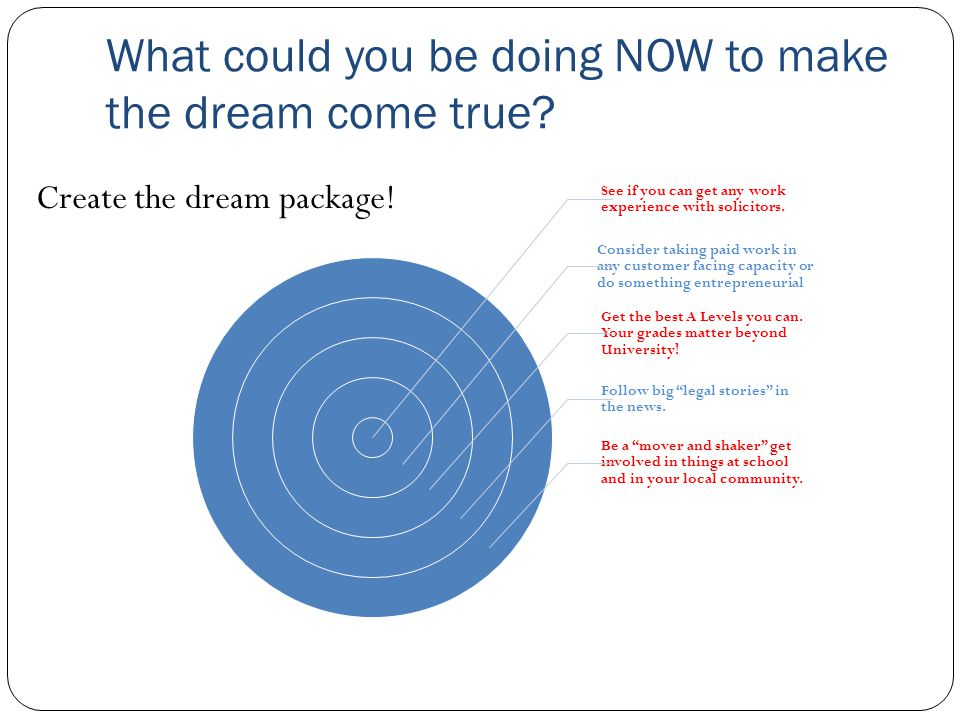 What could you be doing NOW to make the dream come true