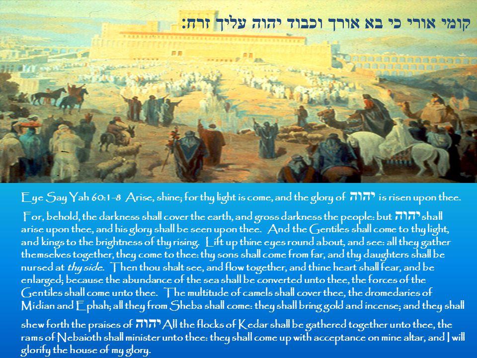 קומי אורי כי בא אורך וכבוד יהוה עליך זרח׃
