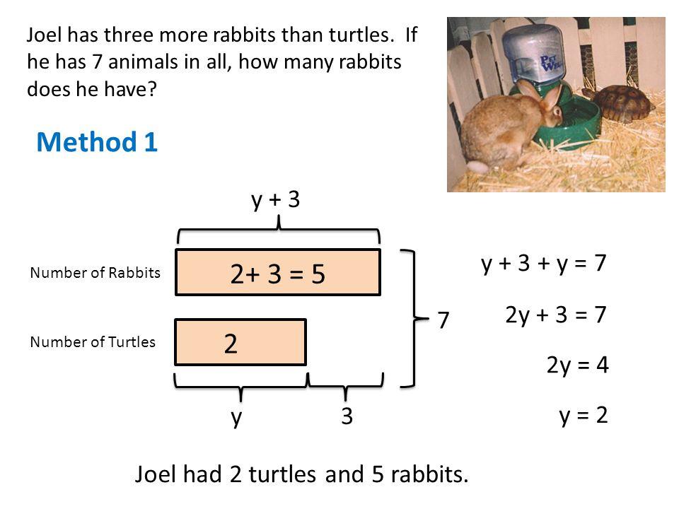Method 1 2+ 3 = 5 2 y + 3 y + 3 + y = 7 2y + 3 = 7 7 2y = 4 y 3 y = 2