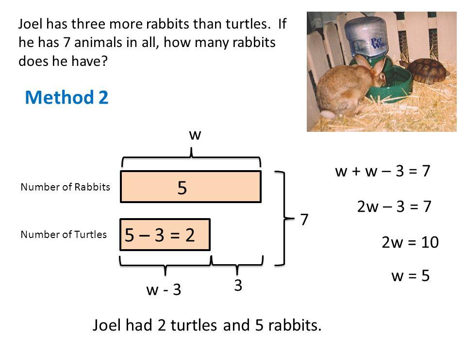 Method 2 5 5 – 3 = 2 w w + w – 3 = 7 2w – 3 = 7 7 2w = 10 w = 5 3