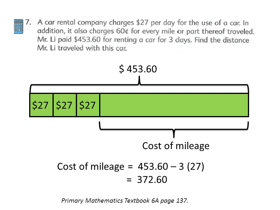 $ 453.60 $27 $27 $27 Cost of mileage Cost of mileage = 453.60 – 3 (27)