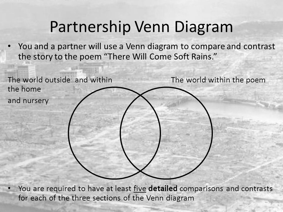 Partnership Venn Diagram